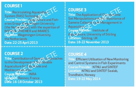 AQUAEXCEL Training Courses 4